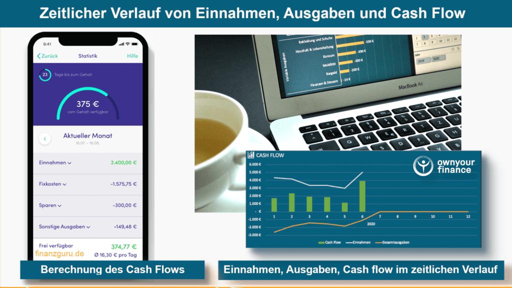 Haushaltsbuch App Test